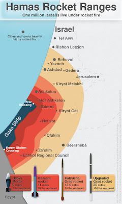 Israel Ja - Palästina Nein! - Seite 5 Rocket-range1