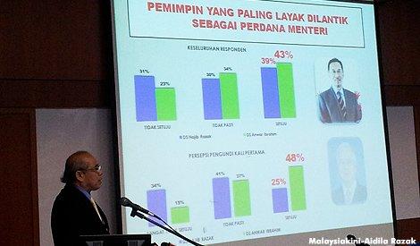 Oooo Patutlah PAS kalah di Kedah