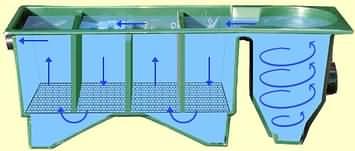 Serba serbi ikan cara mudah membuat penyedot limbah for Pond filtration systems design