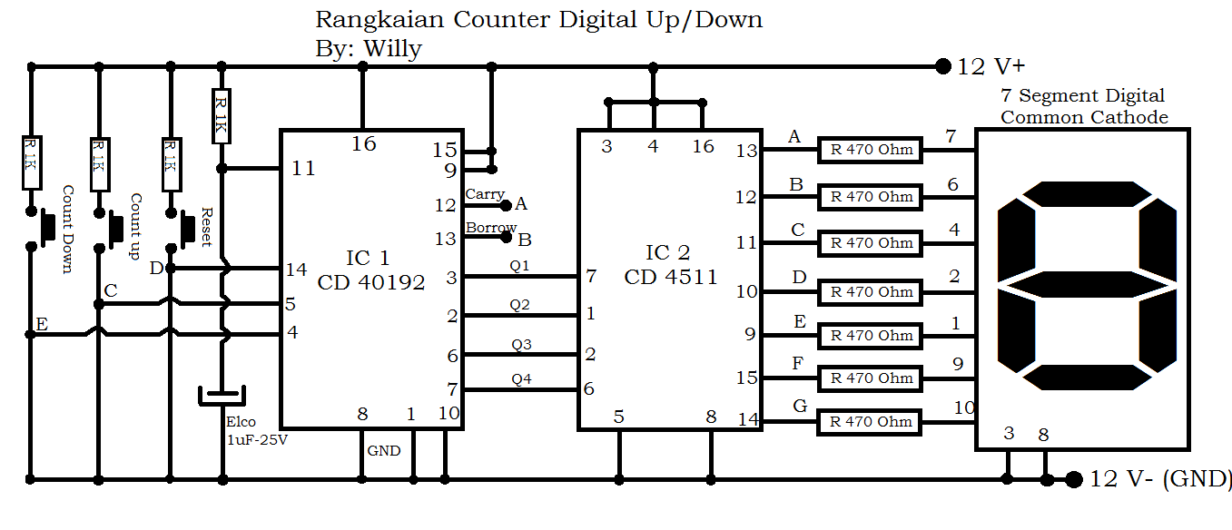 rangkaian counter digital up