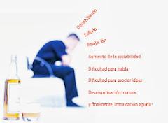 LOS EFECTOS FISIOLÓGICOS DEL ALCOHOL