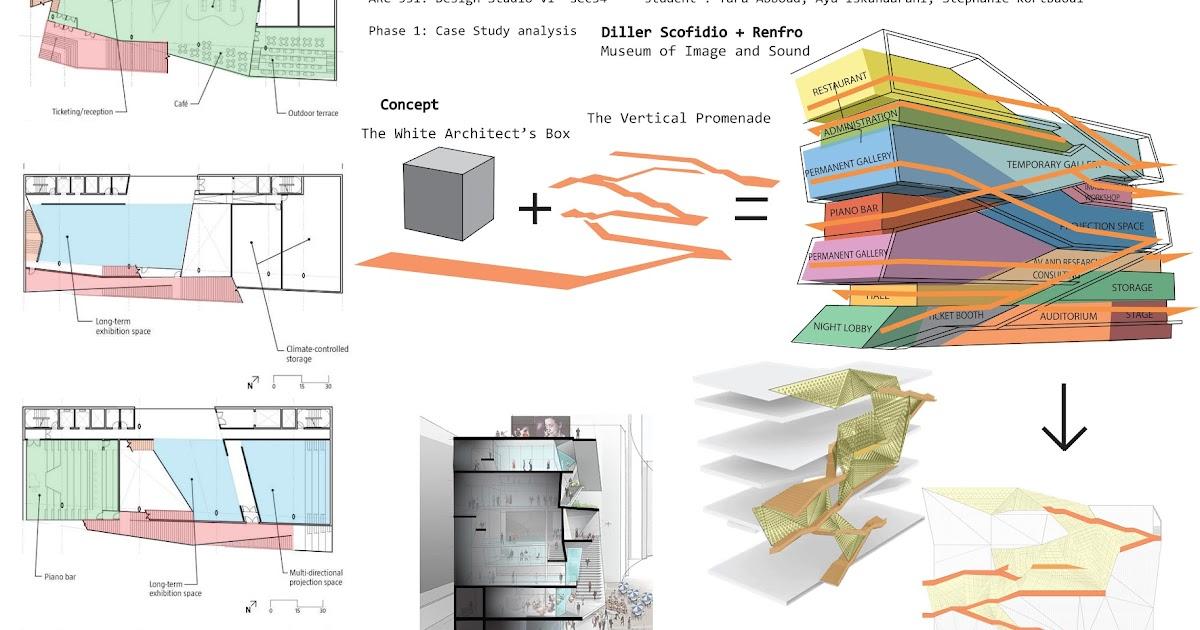 Diagrammatic Metamorphoses  Group 8  Sec34     Site