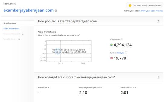 Cara Daftar Blog Dalam Alexa Rank 2014