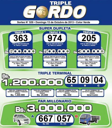 Resultado Triple Gordo Sorteo 529