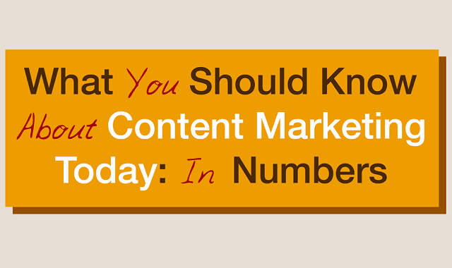 What You Should Know About Content Marketing Today: In Numbers