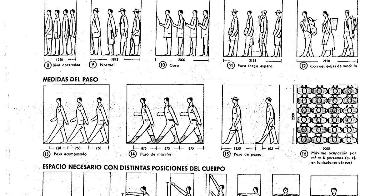 Normas de dibujo y dise o de interiores experiencias for Diseno de interiores pdf