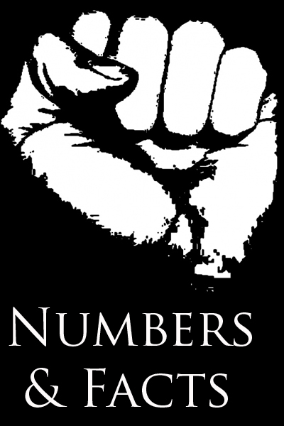 Numbers and Facts
