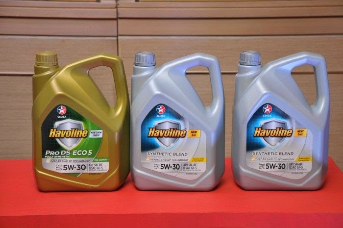 Havoline Engine Oil Products