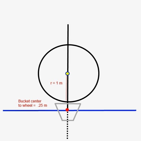 5 trig  cheap trig unit circle with 5 trig  angles of