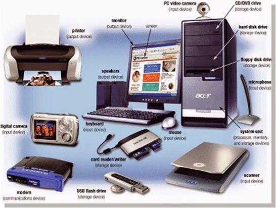 komponen komputer beserta fungsinya