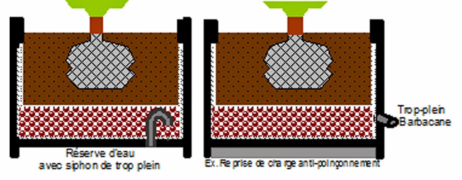 galerie photos bacs sur mesure image 39 in option indicateur de niveau d 39 eau. Black Bedroom Furniture Sets. Home Design Ideas