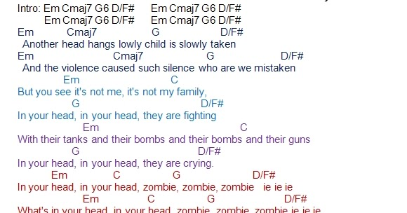 Guitar guitar chords zombie cranberries : Guitar : zombie guitar chords Zombie Guitar Chords and Zombie ...