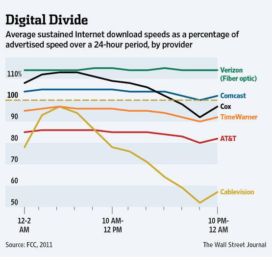 ruminations on twc road runner broadband internet and tv services in rh timewarnerinternetmanhattan blogspot com