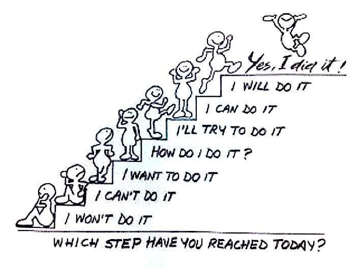 Bildresultat för motivationstrappan i ett steg