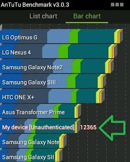 Yolo Smartphone Android Murah Intel