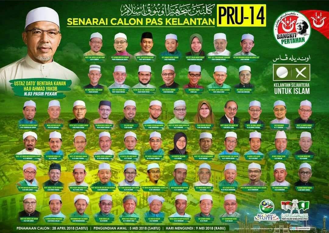 Calon2 PAS Di Kelantan