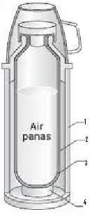 Soal IPA kelas 6 Semester 1 Konduktor dan Isolator Panas bg. 1