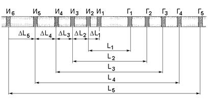 прибор зонд инструкция по эксплуатации - фото 3