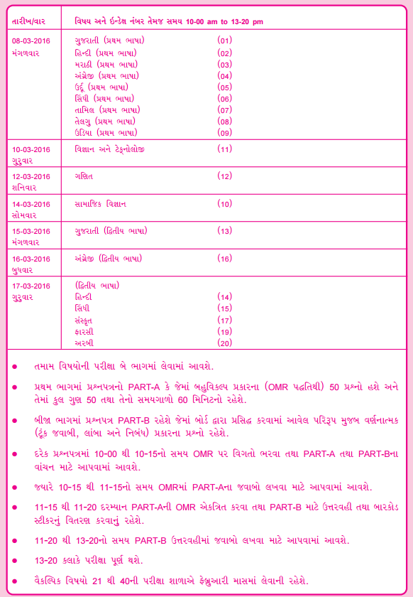 GSEB SSC Time Table, GSEB 10th Time Table, Gujarat SSC Time Table, Gujarat 10th Time Table, Gujarat Board Secondary Time Table