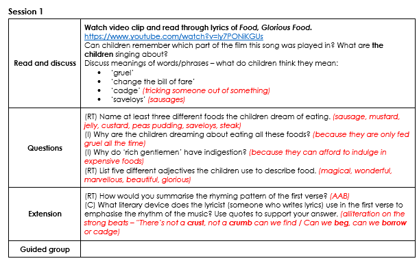 Classroom Ideas For Nqt ~ Guided reading lessons ks activities for