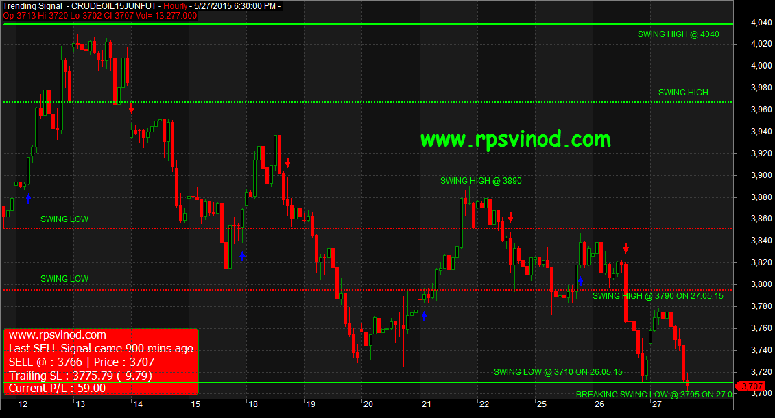 Advanced swing trading strategies to predict pdf