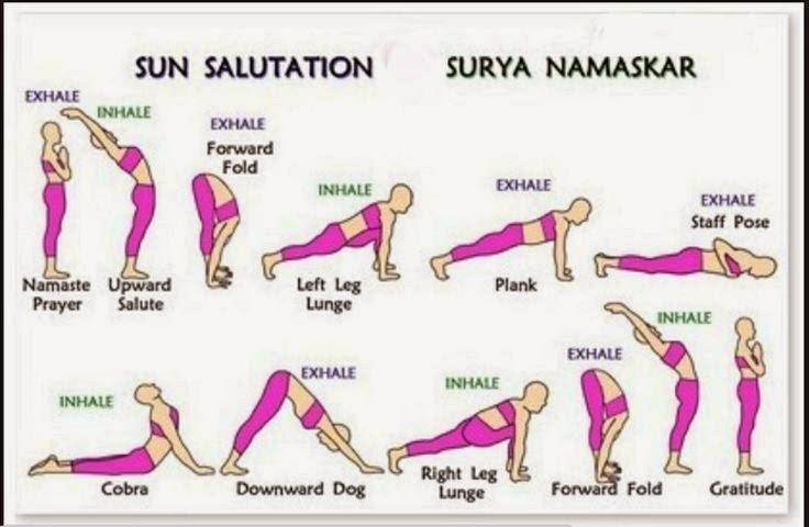 Famosos Yoga na Prática: Pequeno vídeo animado ensinando Surya Namaskar BA56