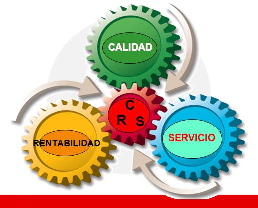 calidad de un producto o servicio: