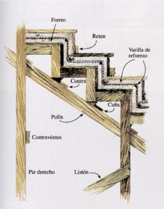 Como hacer un dise o de escaleras for Como trazar una escalera de madera