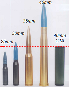 25mm ammunition penetration