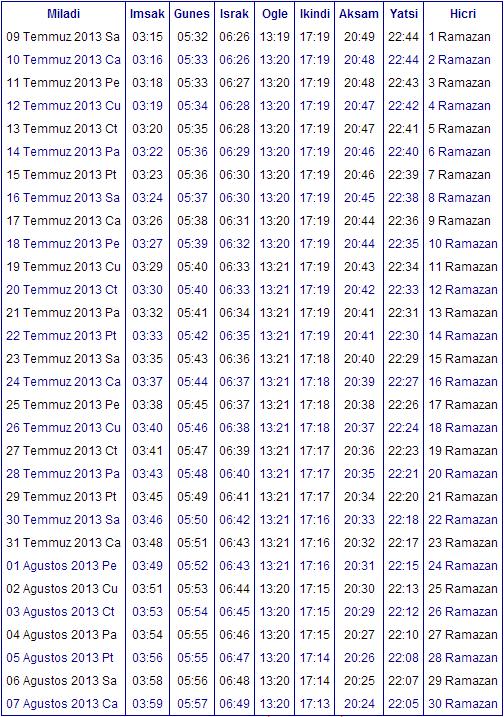 2013 İstanbul İmsakiyesi – İstanbul İftar Vakti – Sahur Saatleri