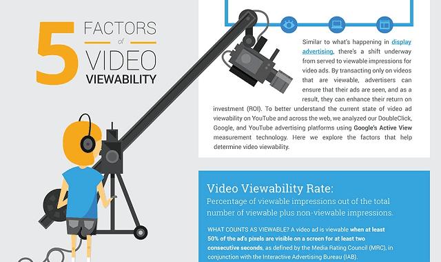 5 Factors of Video Viewability