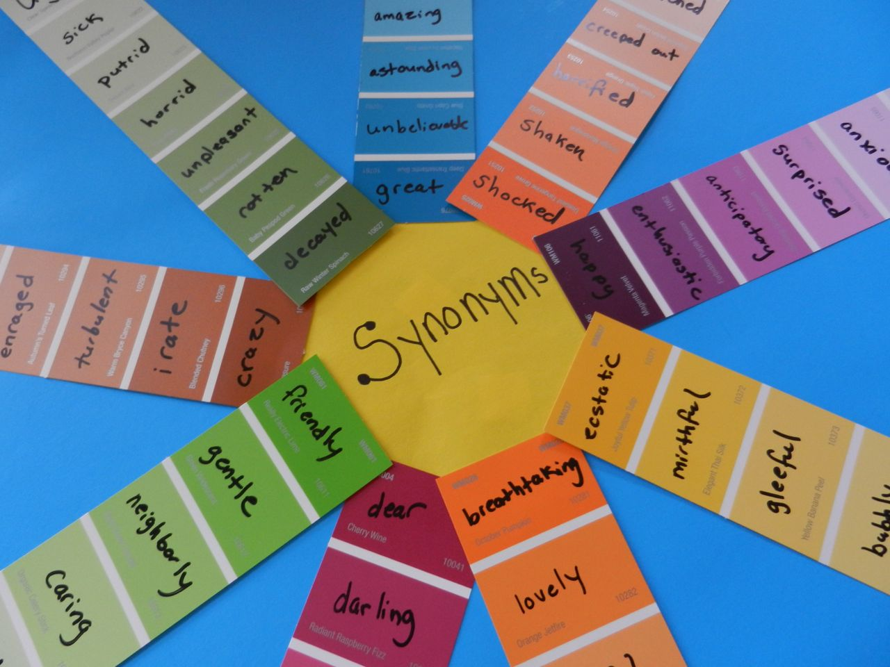 Synonym for writing