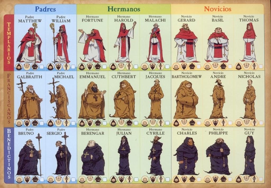 El misterio de la abadía - personajes a averiguar