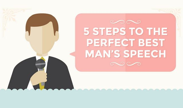 how to write a bestman speech