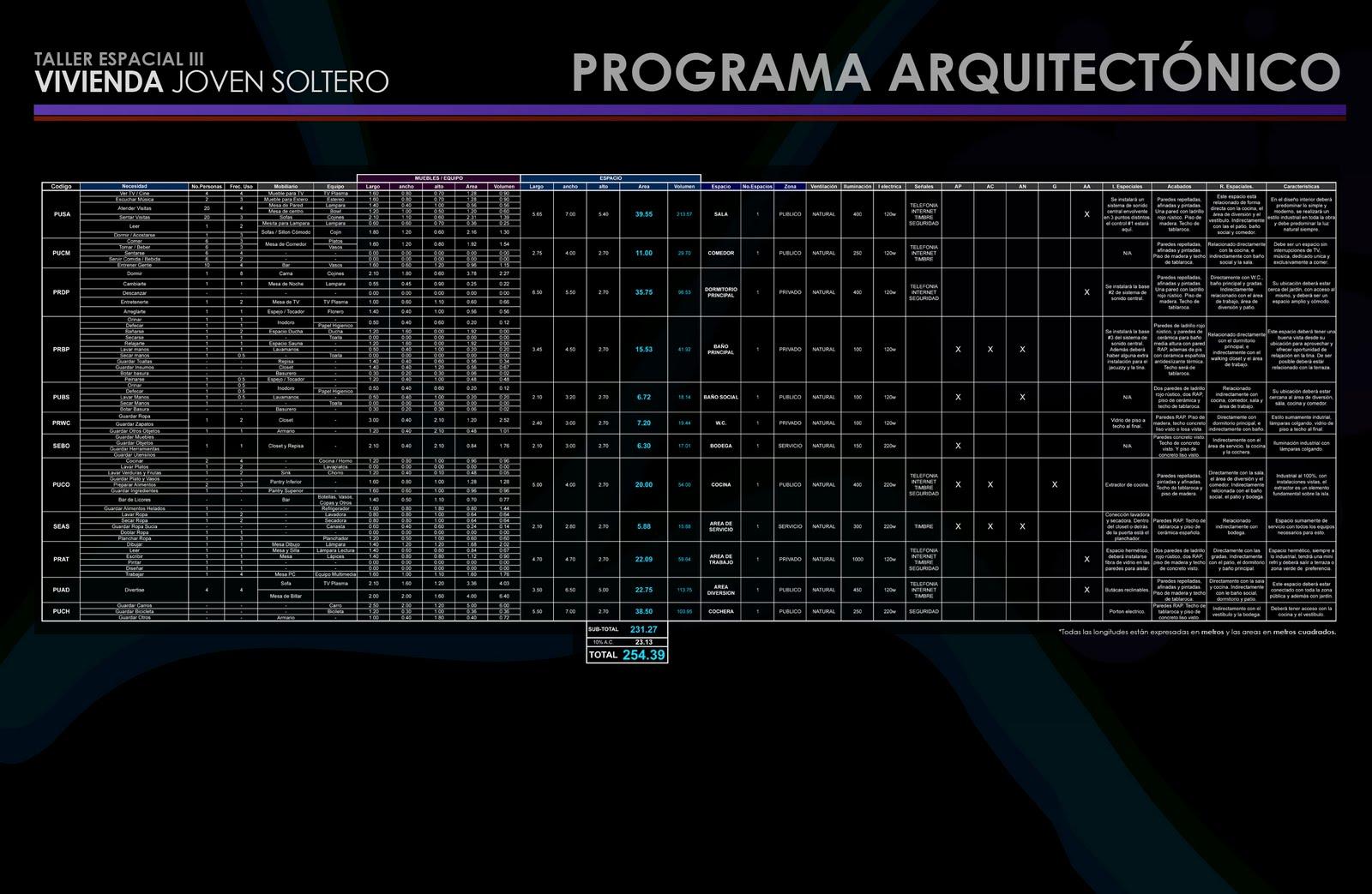 Lab2usach2011 programa arquitectonico for Programa arquitectonico biblioteca