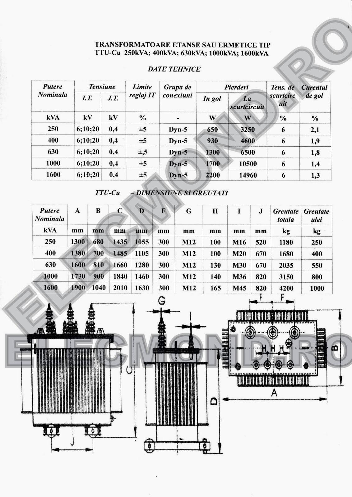 DATE TEHNICE TRANSFORMATOARE ERMETICE ETANSE  CUPRU 250 kVA 400 kVA 630 kVA 1000 kVA 1600 kVA