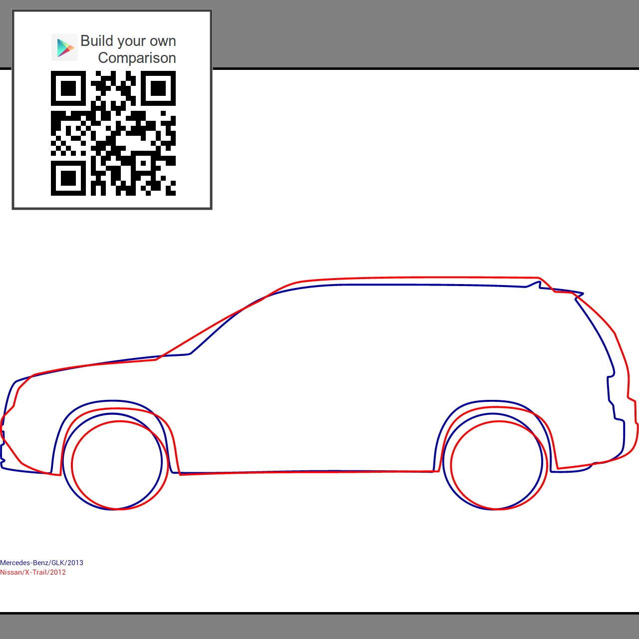 Mercedes benz glk 2013 vs nissan x trail 2012 compare dimensions visually