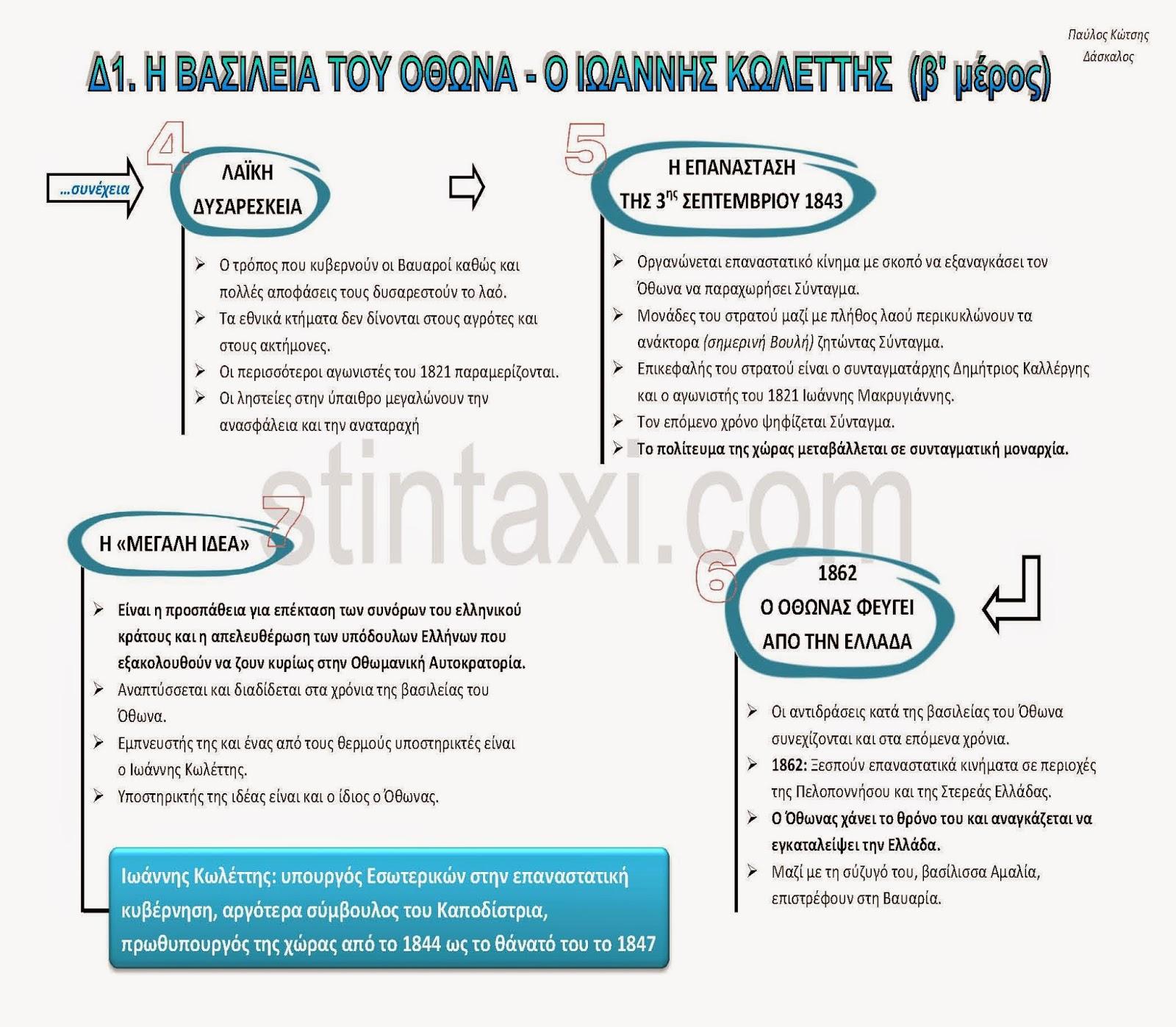 http://www.stintaxi.com/uploads/1/3/1/0/13100858/d1b-othonas-kolettis-v2.1.pdf