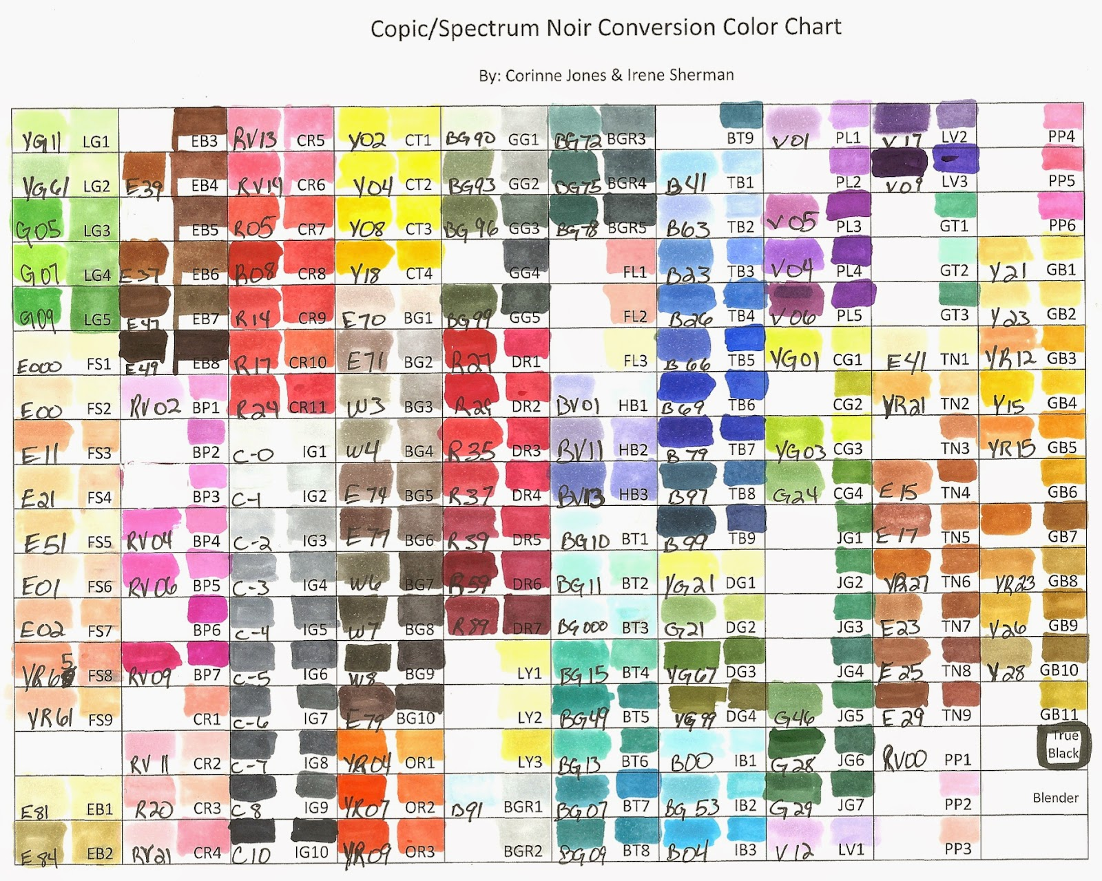 Copic marker spectrum noir color conversion chart wish upon a scrap