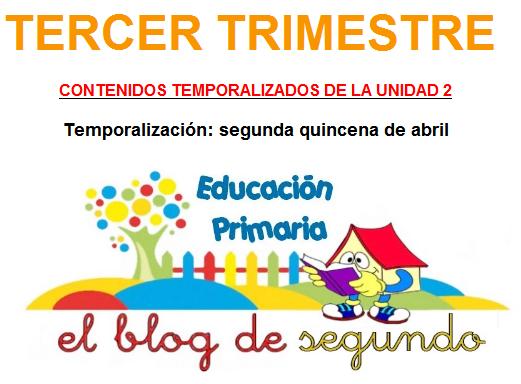 http://www.primerodecarlos.com/SEGUNDO_PRIMARIA/abril/tema2-3/programacion/UNIDAD_2_3.htm