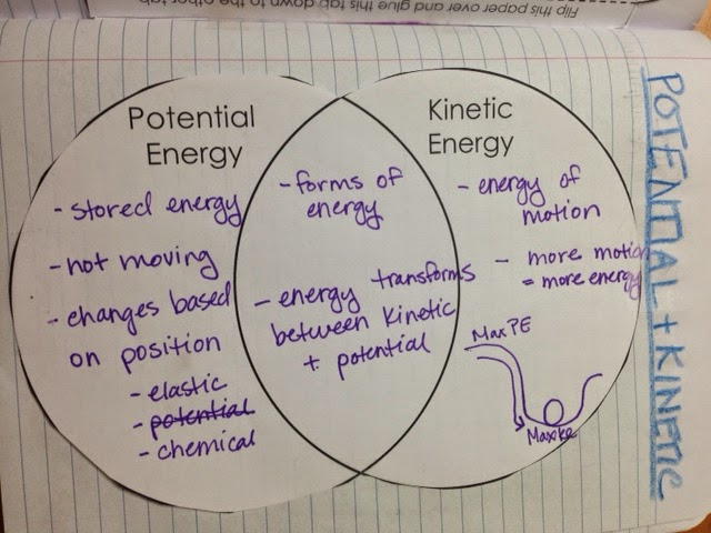Grandells Nifty Notebooks Thursday Jan 8thPotential and – Potential and Kinetic Energy Worksheet