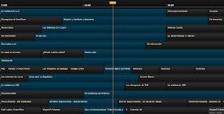 Ver la tv gratis en Ubuntu con Zattoo, zattoo gratis, zattoo gratis ubuntu