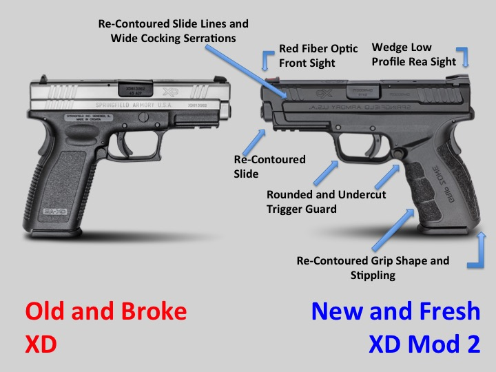Average joe s handgun reviews springfield xd mod 2
