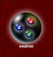 atom neutron