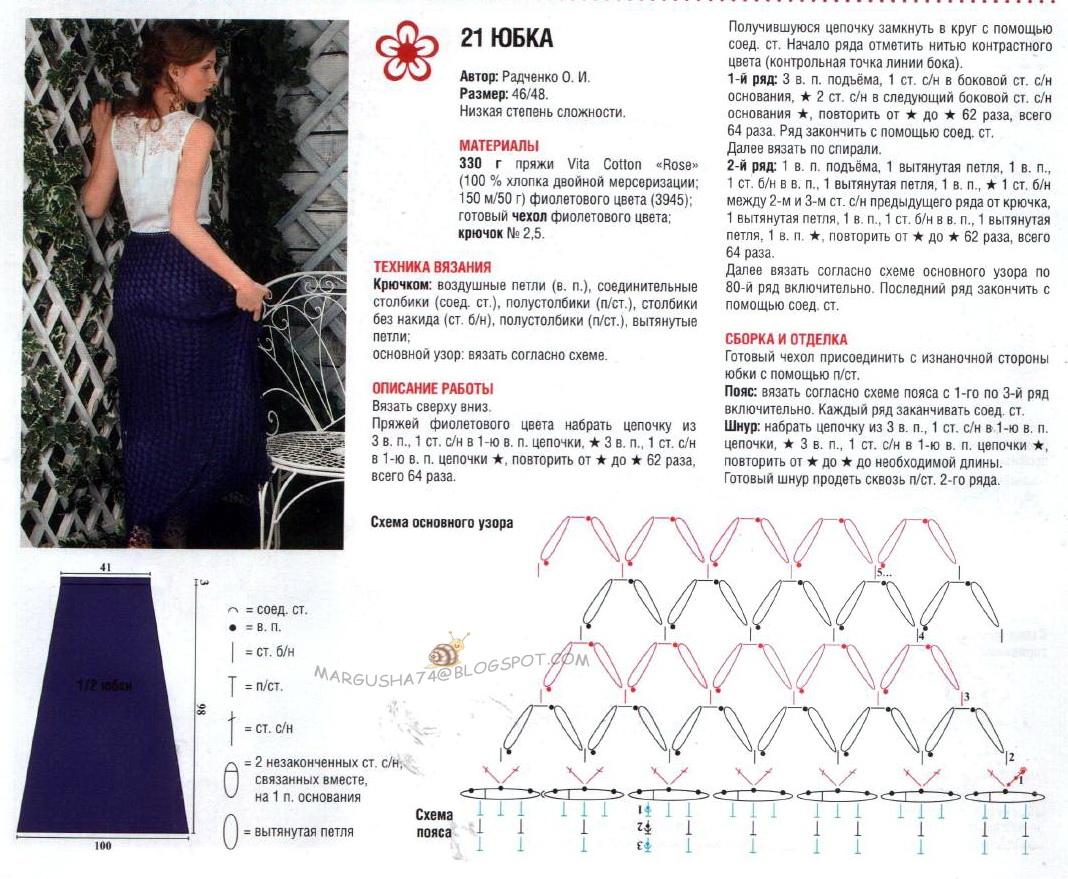 Поиск на Постиле: Ажурные юбки спицами 85