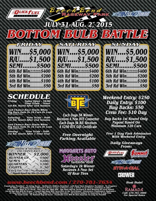 Bottom Bulb Battle at Beech Bend Raceway Park