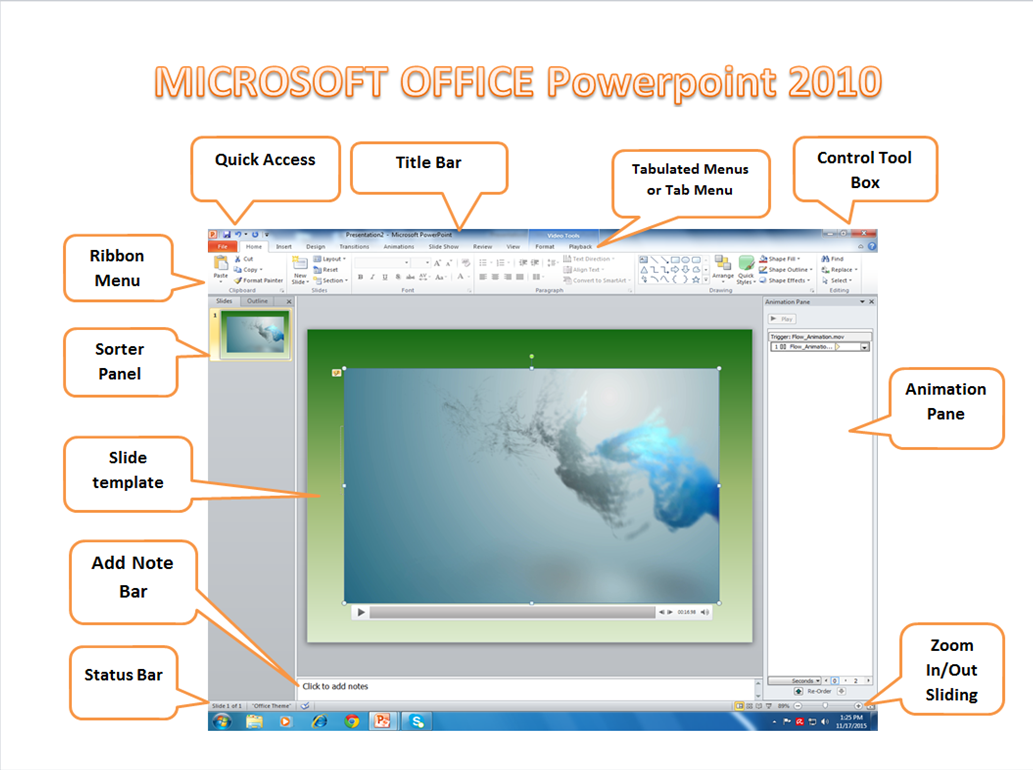 parts and functions of powerpoint 2010 | combinebasic-computer, Powerpoint templates