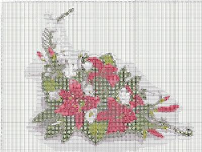Gambar Pola Kristik Rangkaian Bunga Cantik