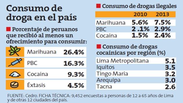 Enero 2016 arturo zapata avellaneda for Porte y trafico de estupefacientes codigo penal