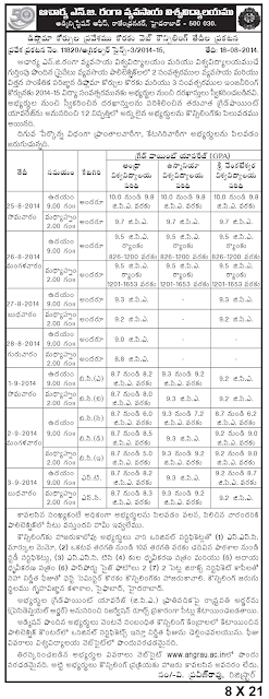 ANGRAU Agricultural Polytechnic Counselling details